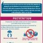 Infographic acid reflux