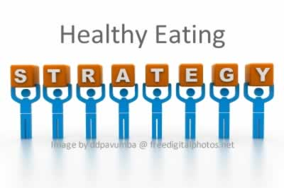 Healthy Eating Strategy